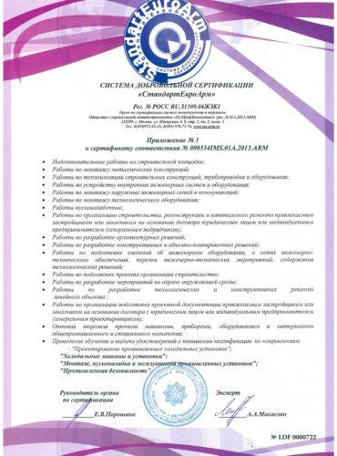 Приложение к сертификату соответствия ISO